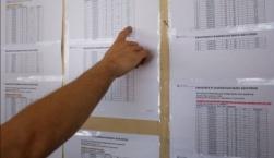 Πανελλήνιες 2021: Ανακοινώθηκαν τα στατιστικά των βαθμολογιών